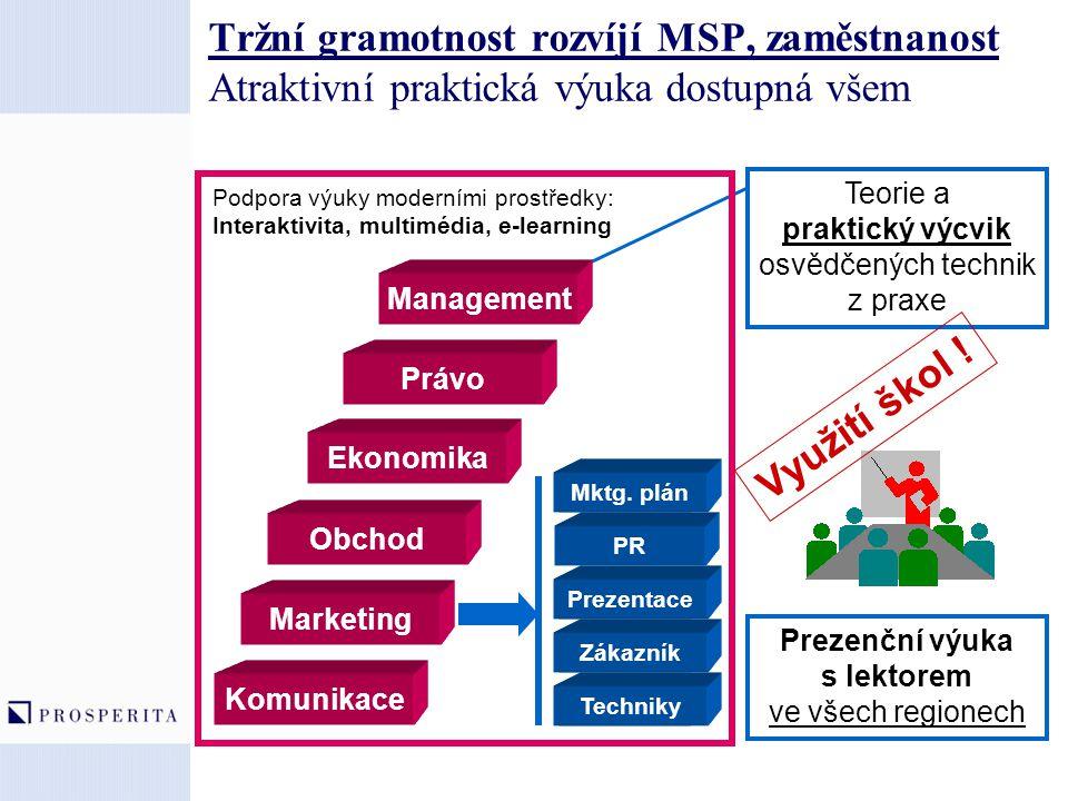 Tržní gramotnost rozvíjí MSP, zaměstnanost Atraktivní praktická výuka dostupná všem