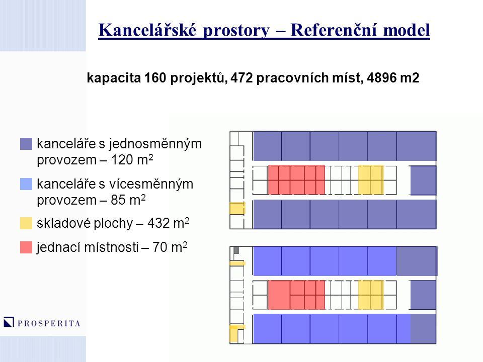 Kancelářské prostory – Referenční model