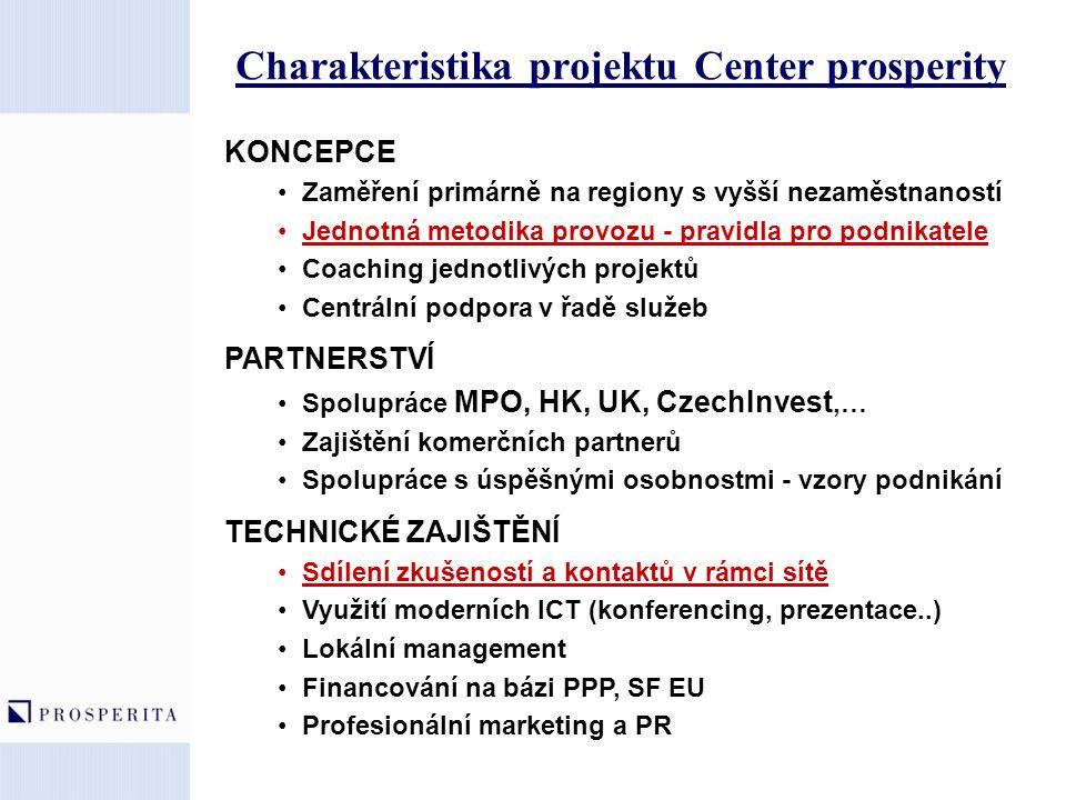 Charakteristika projektu Center prosperity