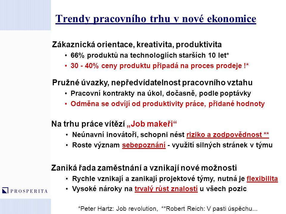 Trendy pracovního trhu v nové ekonomice