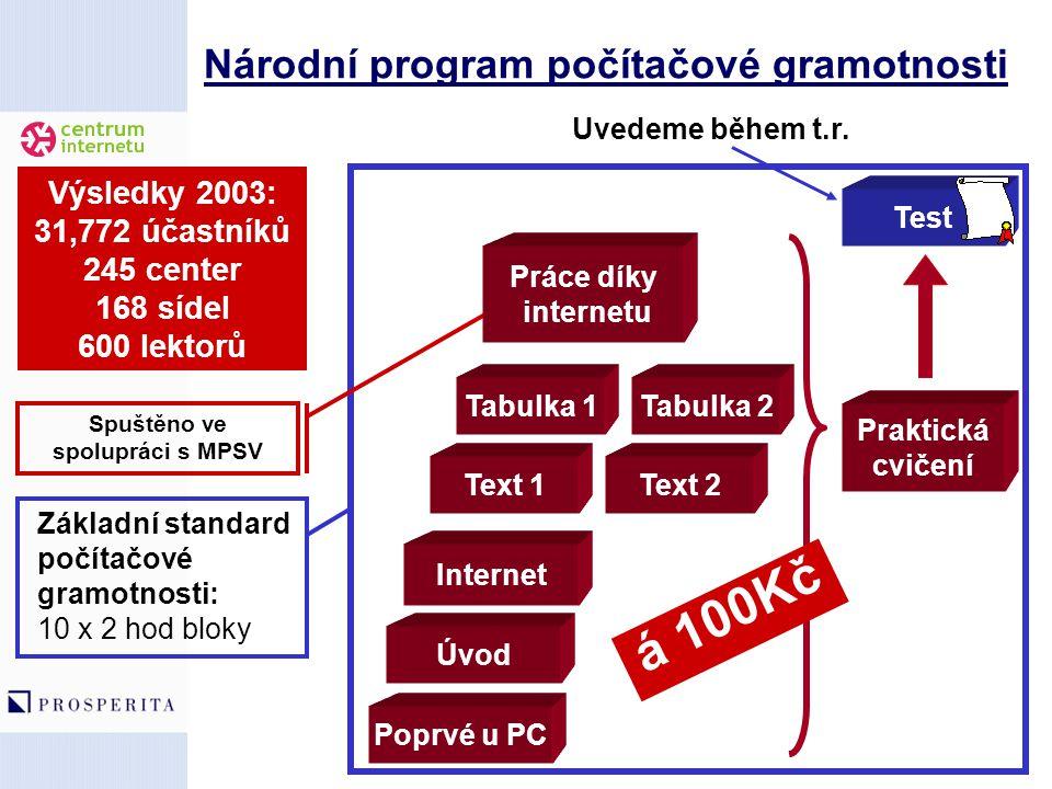 Národní program počítačové gramotnosti