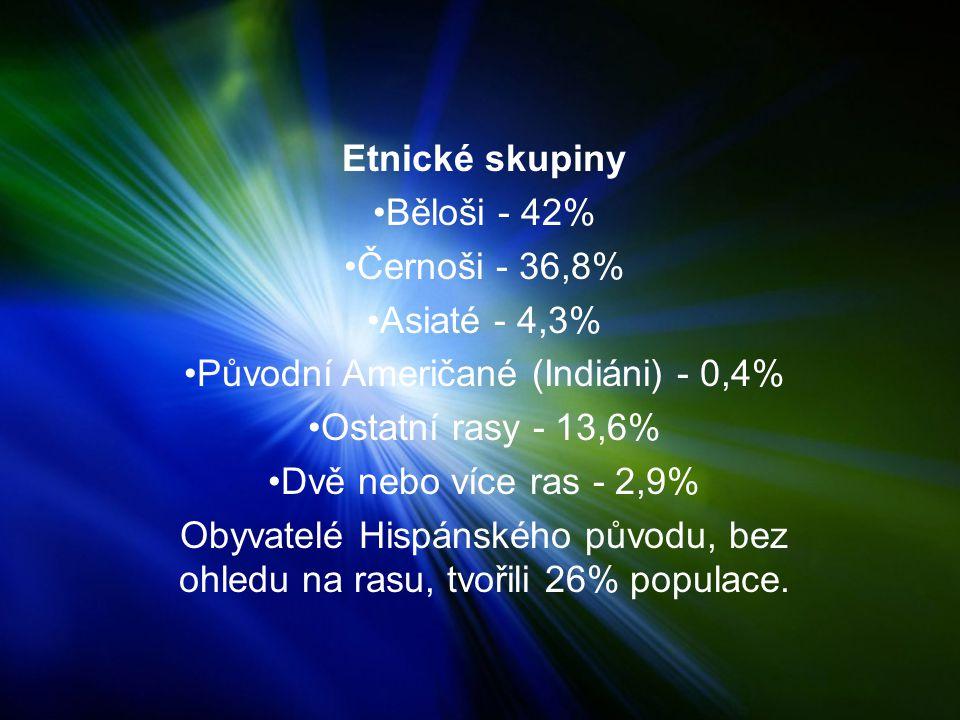Původní Američané (Indiáni) - 0,4%