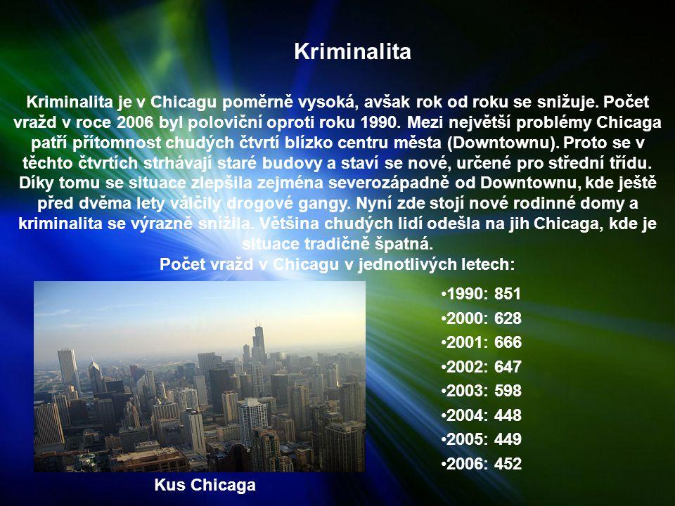 Počet vražd v Chicagu v jednotlivých letech: