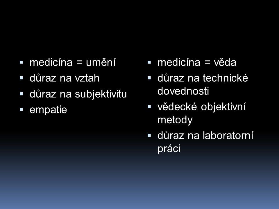 medicína = umění důraz na vztah. důraz na subjektivitu. empatie. medicína = věda. důraz na technické dovednosti.