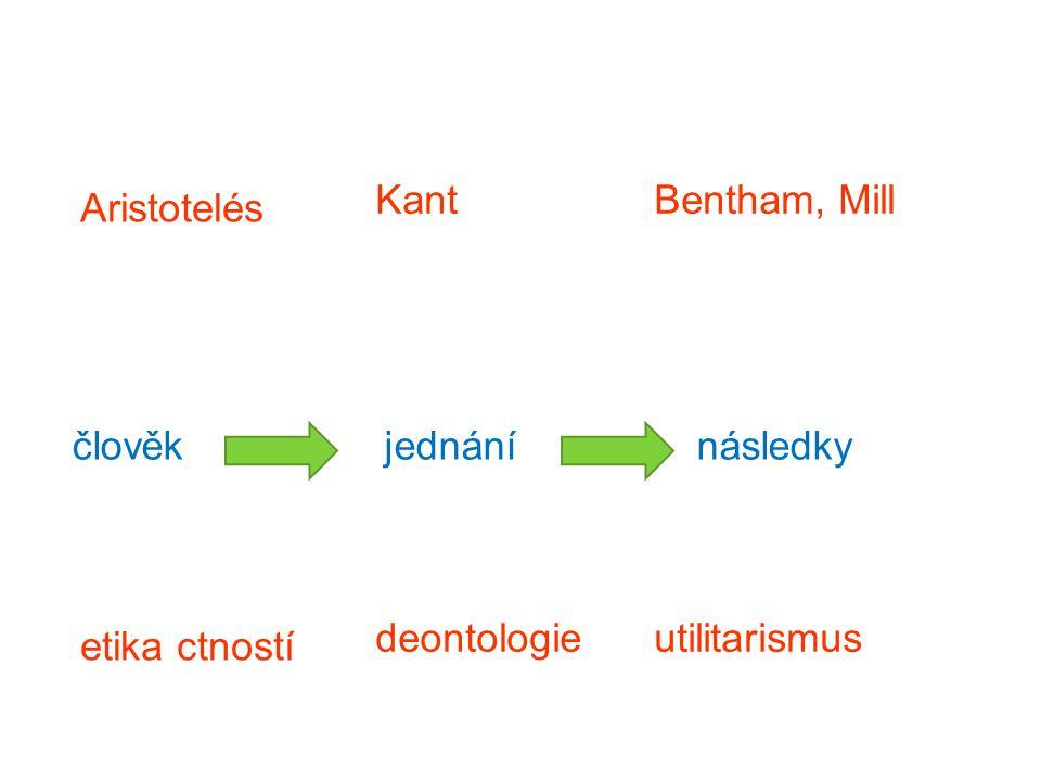 Kant deontologie. Bentham, Mill. utilitarismus.