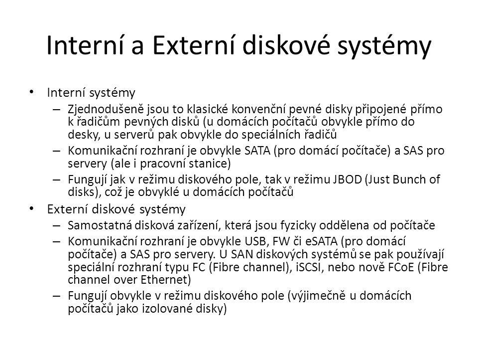 Interní a Externí diskové systémy