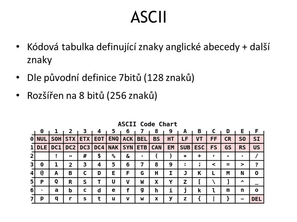 ASCII Kódová tabulka definující znaky anglické abecedy + další znaky