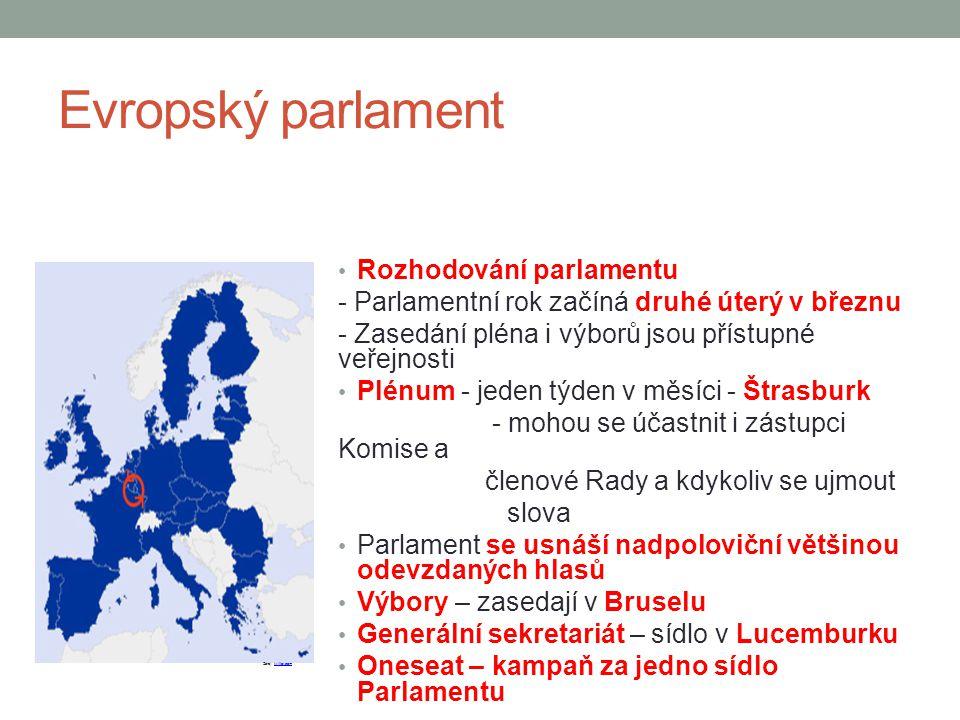 Evropský parlament Rozhodování parlamentu