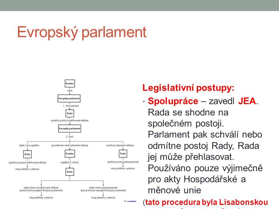 (tato procedura byla Lisabonskou smlouvou zrušena)
