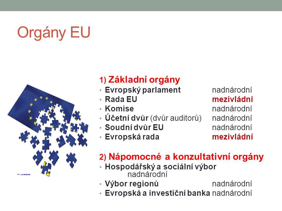 Orgány EU 1) Základní orgány Evropský parlament nadnárodní