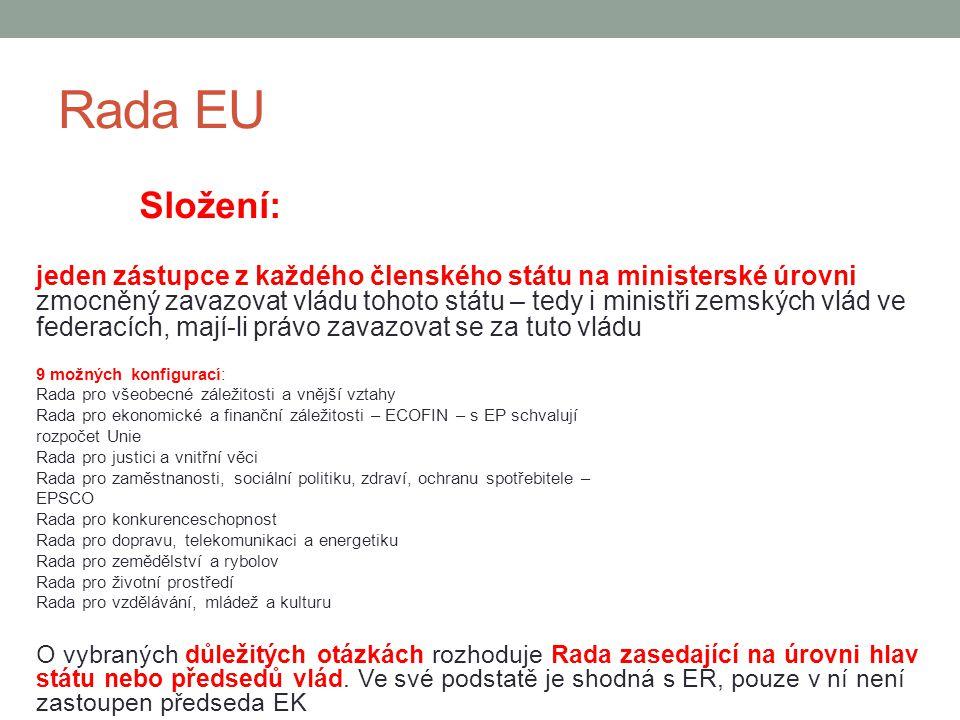 Rada EU Složení: