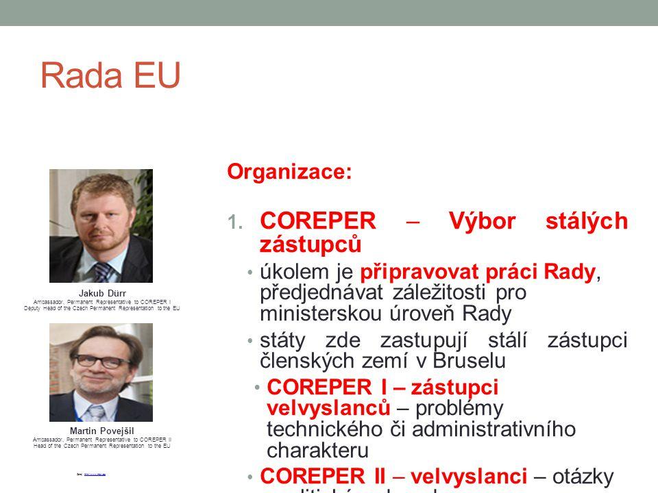 Rada EU COREPER – Výbor stálých zástupců Organizace:
