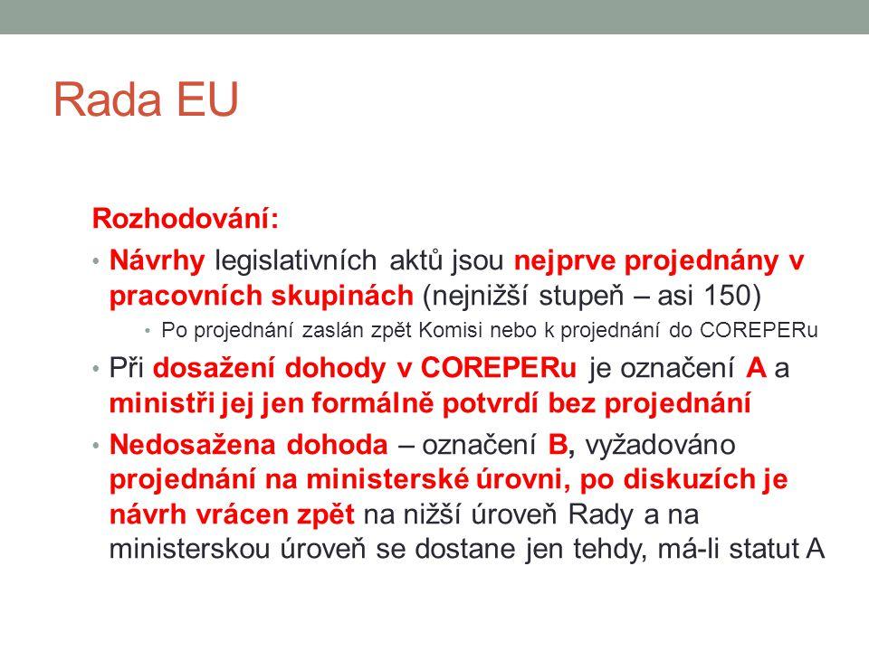 Rada EU Rozhodování: Návrhy legislativních aktů jsou nejprve projednány v pracovních skupinách (nejnižší stupeň – asi 150)