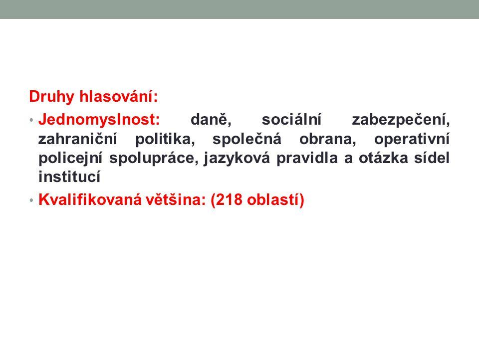 Druhy hlasování: