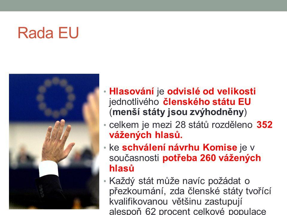 Rada EU Hlasování je odvislé od velikosti jednotlivého členského státu EU (menší státy jsou zvýhodněny)