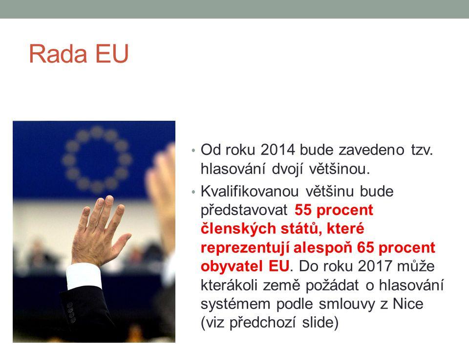 Rada EU Od roku 2014 bude zavedeno tzv. hlasování dvojí většinou.