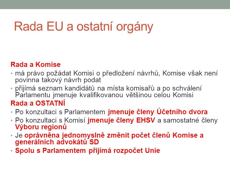 Rada EU a ostatní orgány