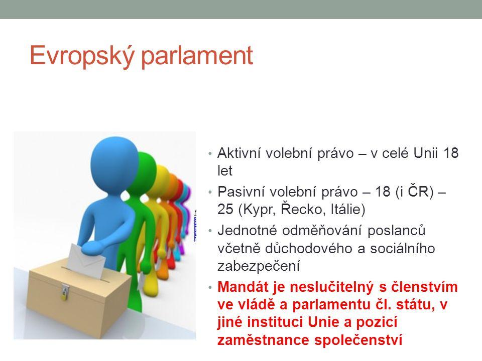Evropský parlament Aktivní volební právo – v celé Unii 18 let