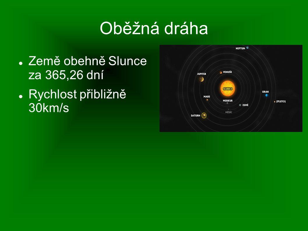 Oběžná dráha Země obehně Slunce za 365,26 dní