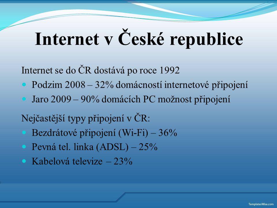 Internet v České republice