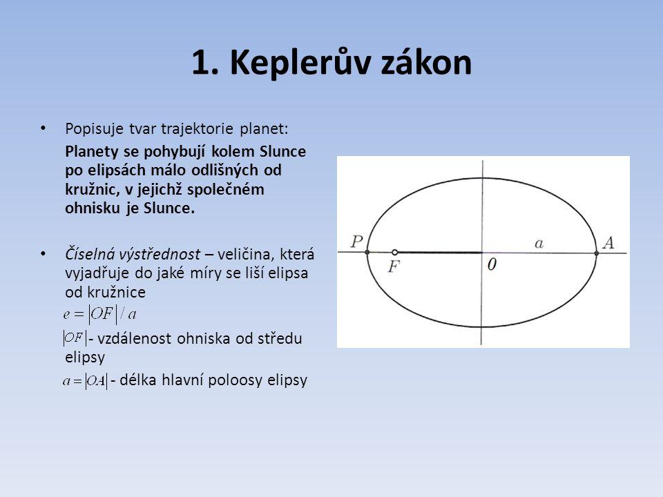1. Keplerův zákon Popisuje tvar trajektorie planet: