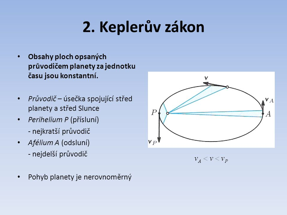 2. Keplerův zákon Obsahy ploch opsaných průvodičem planety za jednotku času jsou konstantní.