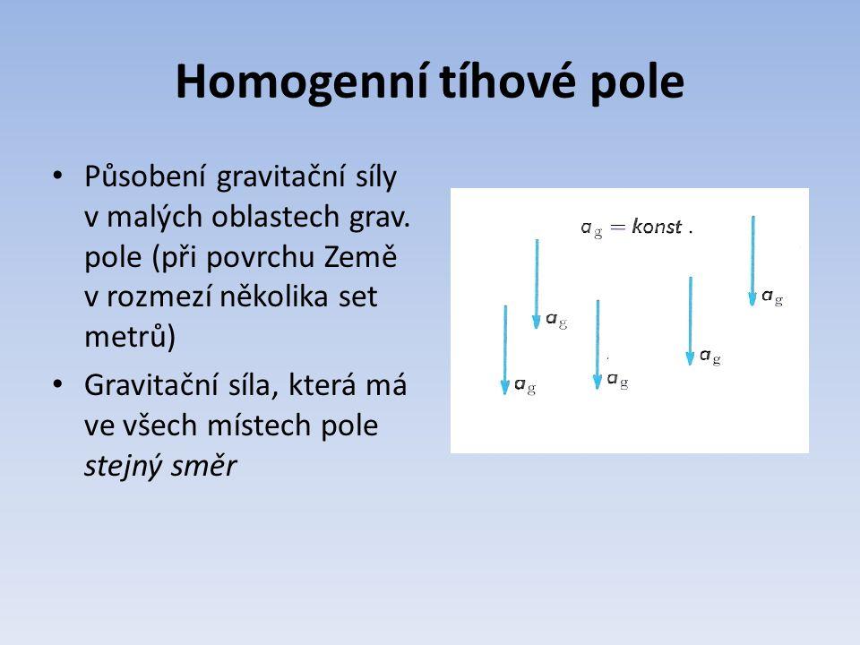 Homogenní tíhové pole Působení gravitační síly v malých oblastech grav. pole (při povrchu Země v rozmezí několika set metrů)