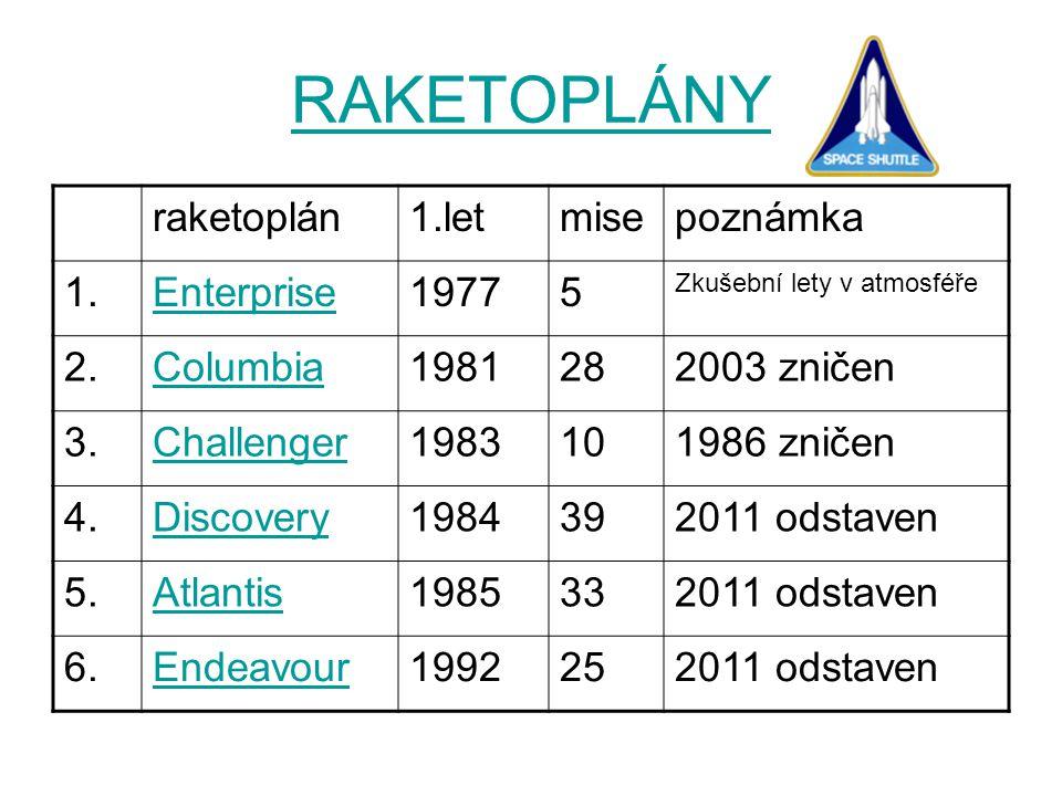 RAKETOPLÁNY raketoplán 1.let mise poznámka 1. Enterprise 1977 5 2.