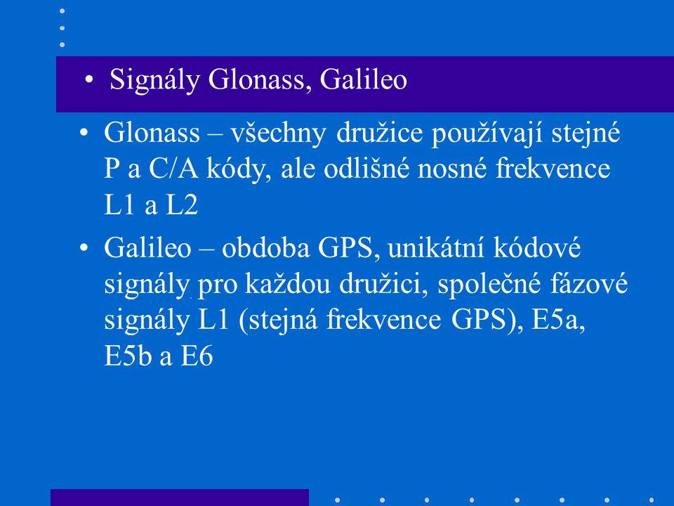 Signály Glonass, Galileo