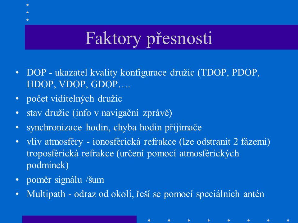 Faktory přesnosti DOP - ukazatel kvality konfigurace družic (TDOP, PDOP, HDOP, VDOP, GDOP…. počet viditelných družic.