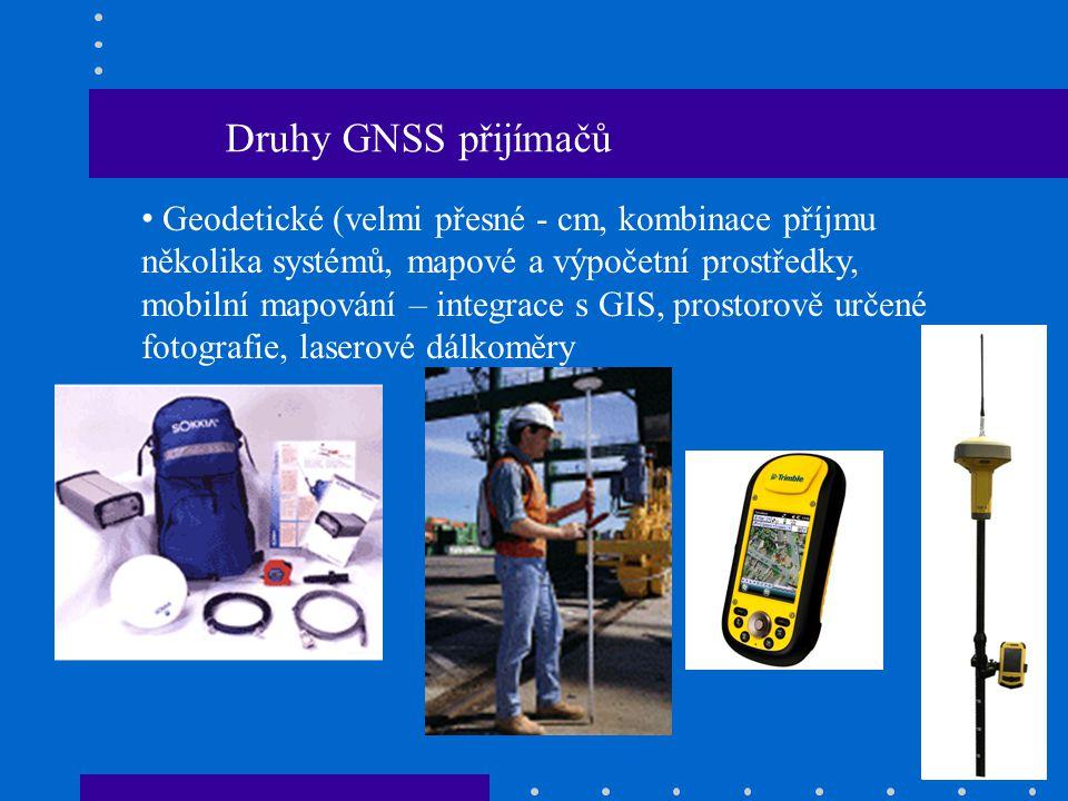 Druhy GNSS přijímačů