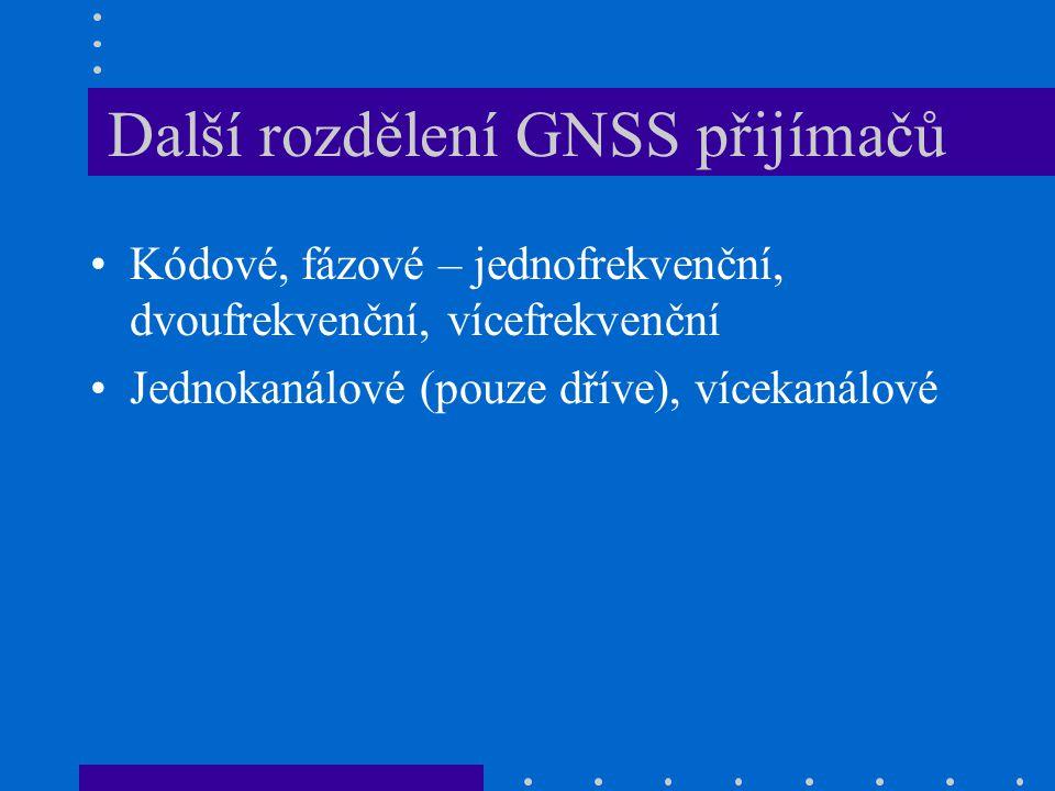 Další rozdělení GNSS přijímačů