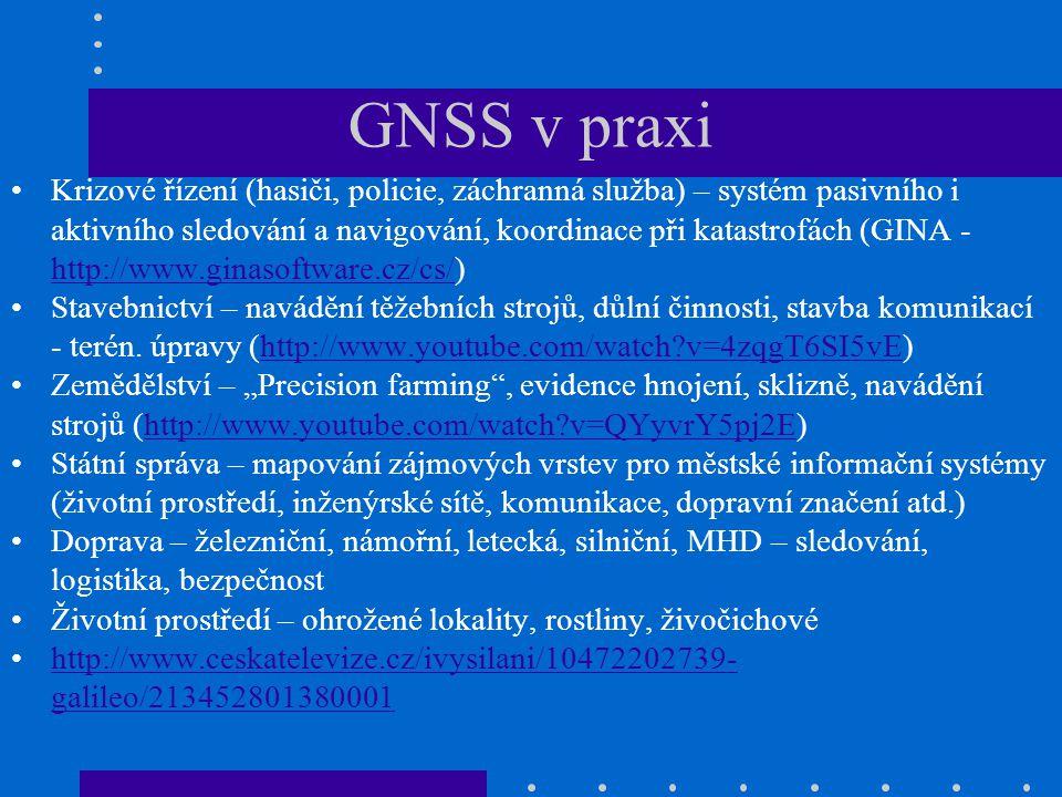 GNSS v praxi