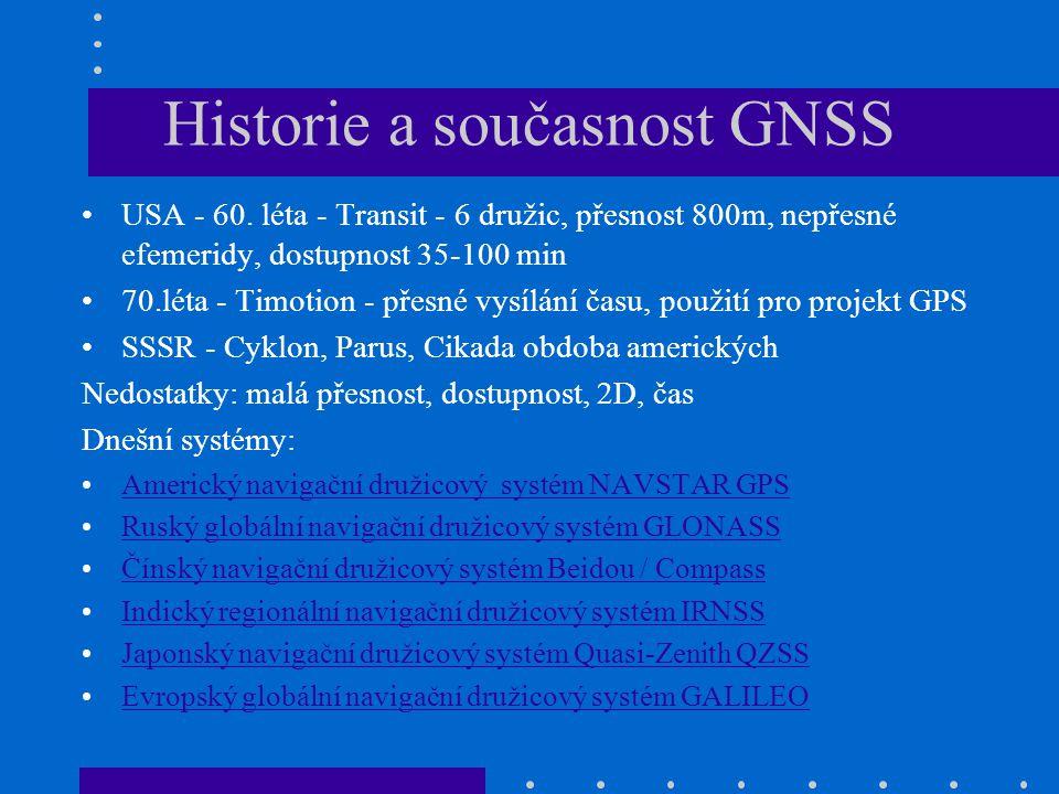 Historie a současnost GNSS