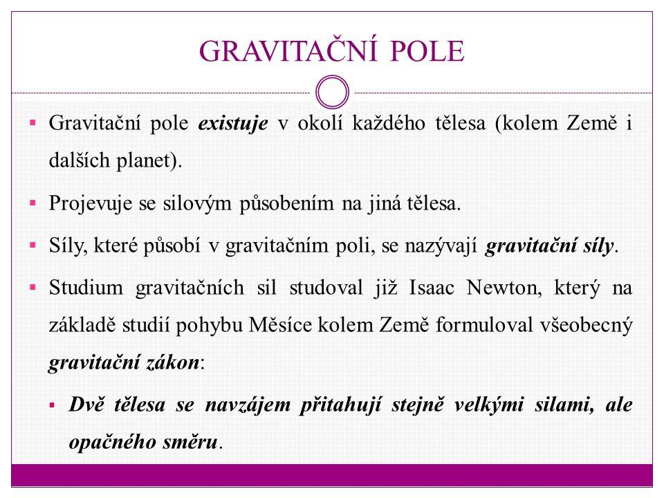 GRAVITAČNÍ POLE Gravitační pole existuje v okolí každého tělesa (kolem Země i dalších planet). Projevuje se silovým působením na jiná tělesa.
