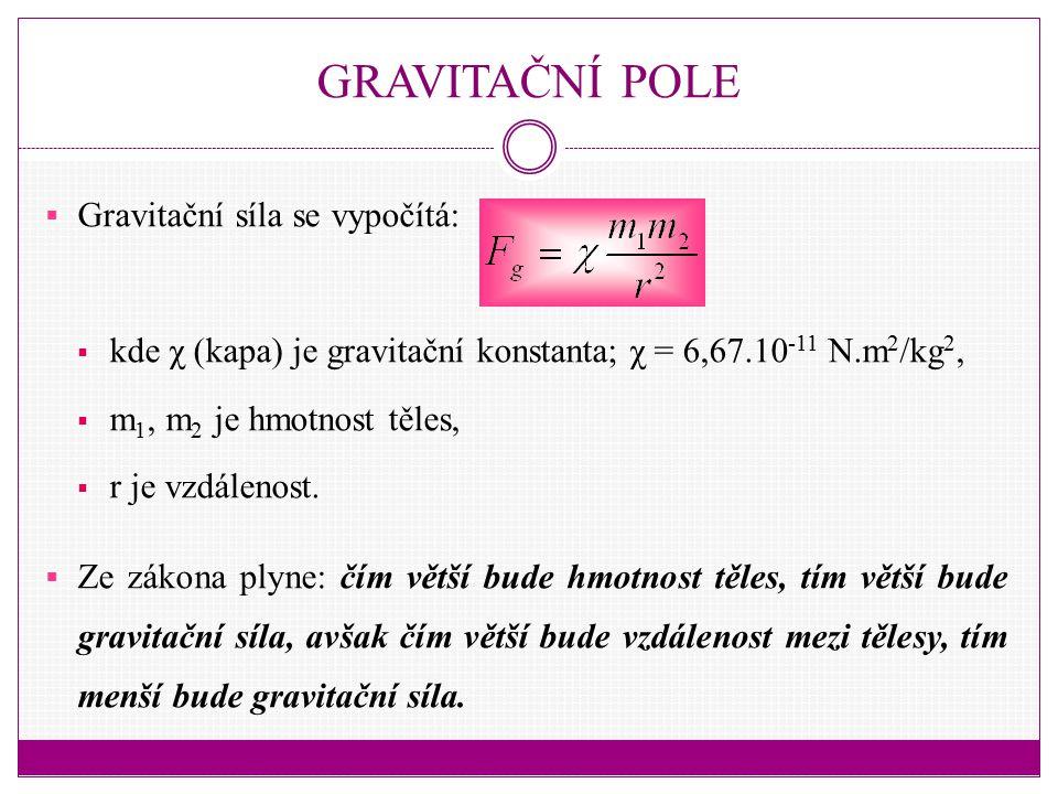 GRAVITAČNÍ POLE Gravitační síla se vypočítá: