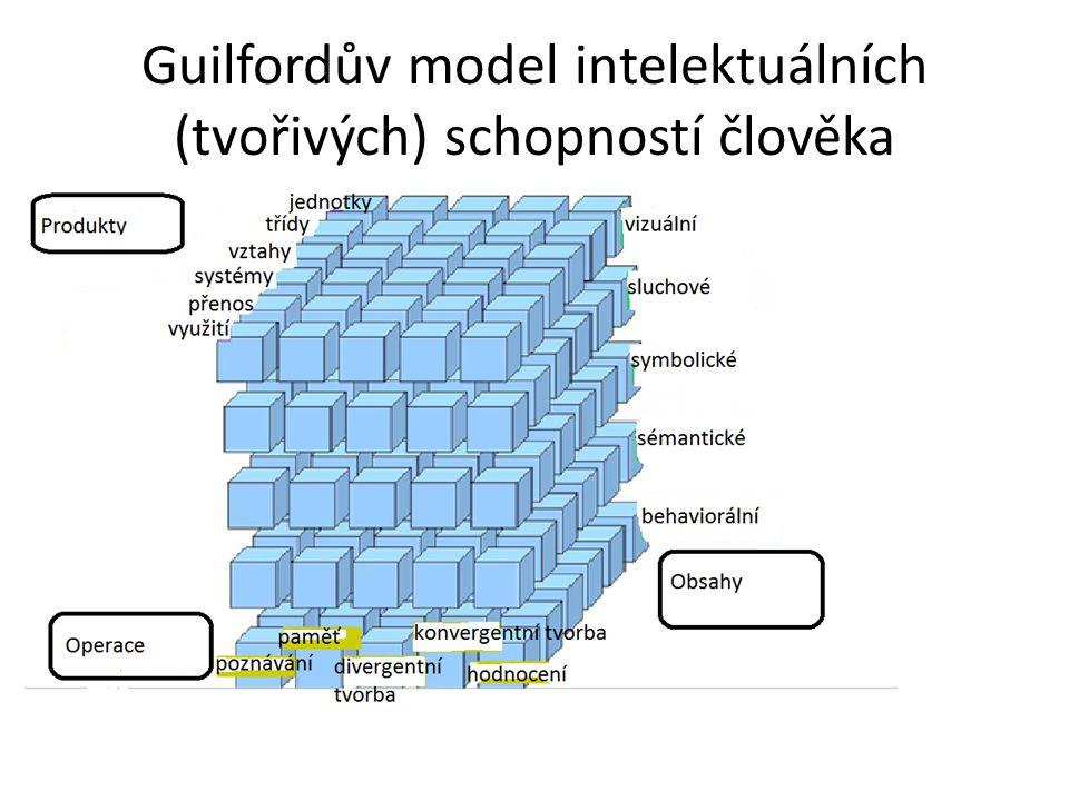 Guilfordův model intelektuálních (tvořivých) schopností člověka