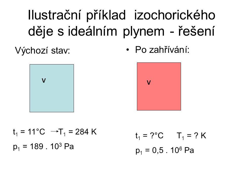 Ilustrační příklad izochorického děje s ideálním plynem - řešení