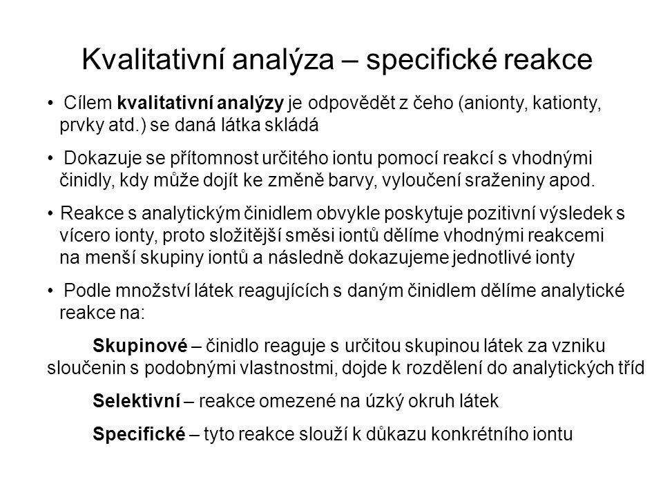 Kvalitativní analýza – specifické reakce