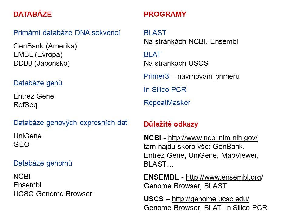DATABÁZE PROGRAMY. Primární databáze DNA sekvencí. GenBank (Amerika) EMBL (Evropa) DDBJ (Japonsko)