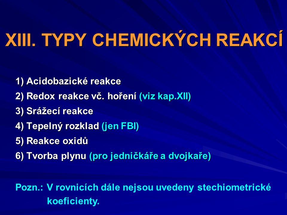 XIII. TYPY CHEMICKÝCH REAKCÍ