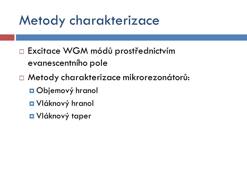 Metody charakterizace