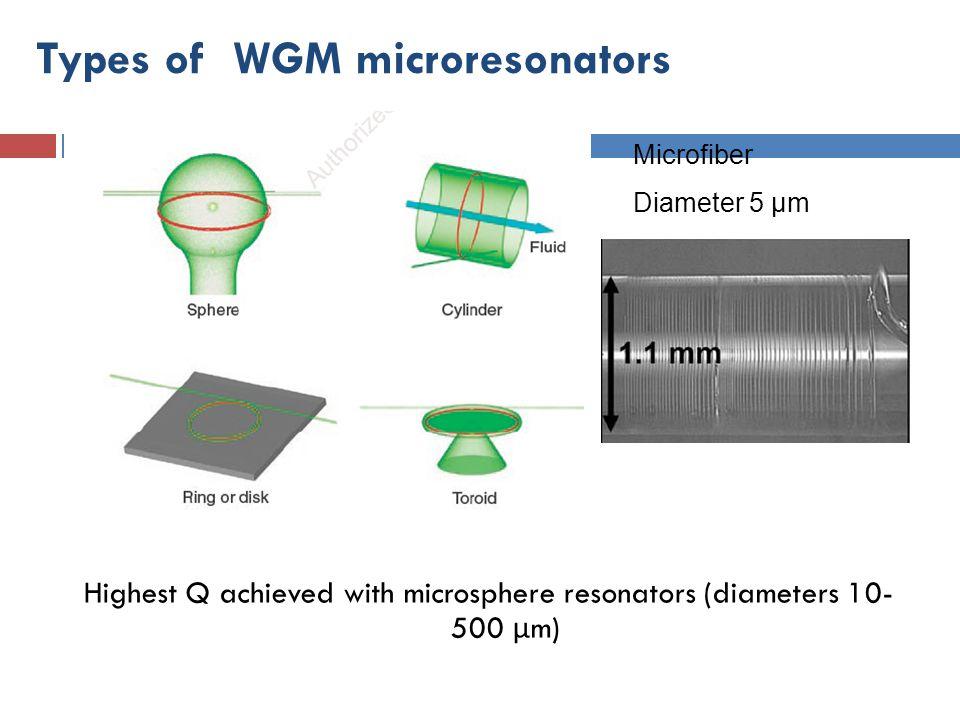 Types of WGM microresonators