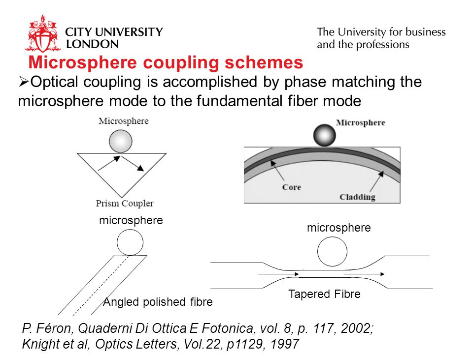 Microsphere coupling schemes