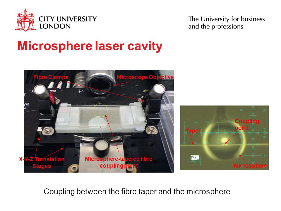X-Y-Z Translation Stages Microsphere-tapered fibre coupling point