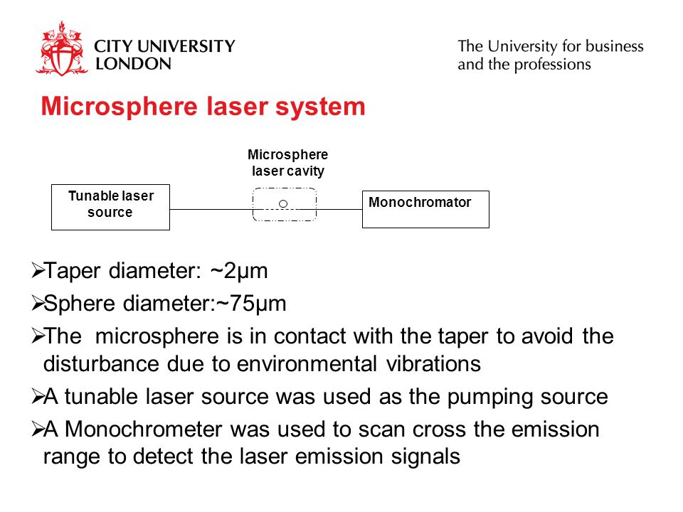 Microsphere laser system