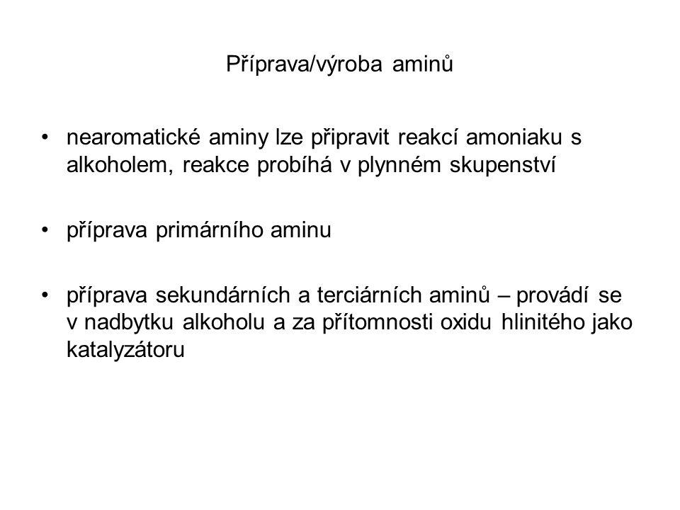 Příprava/výroba aminů