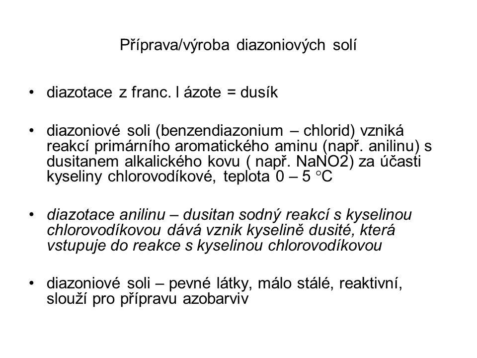 Příprava/výroba diazoniových solí