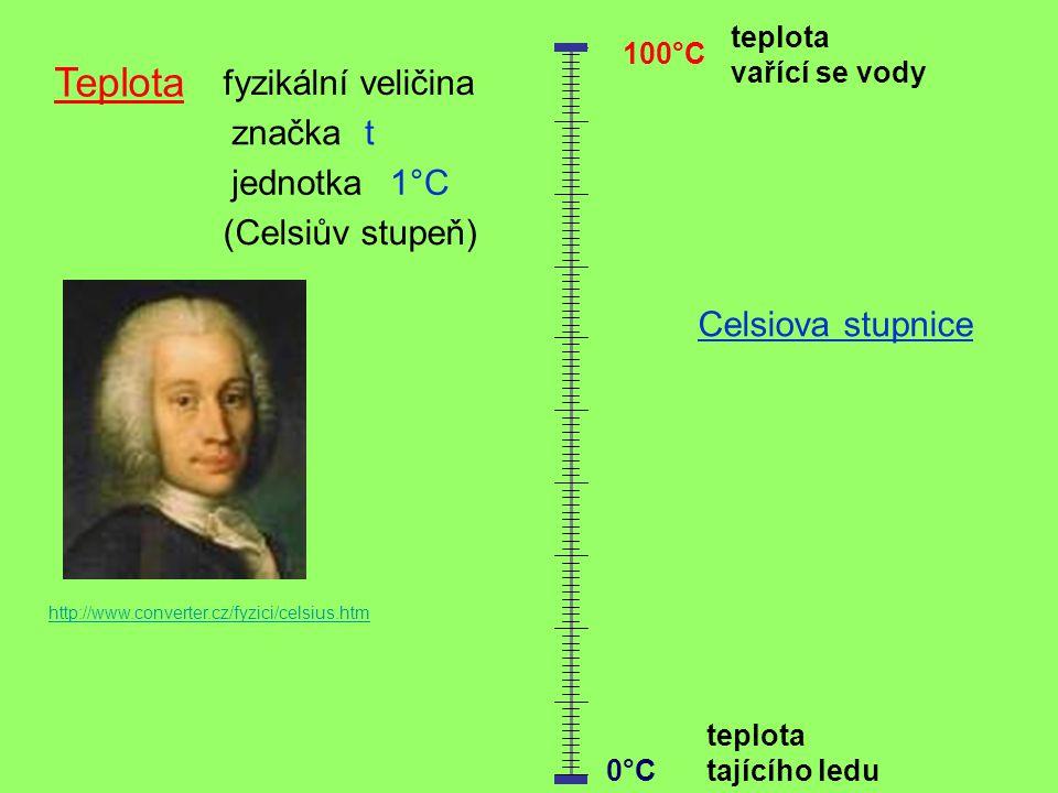 Teplota fyzikální veličina značka t jednotka 1°C (Celsiův stupeň)