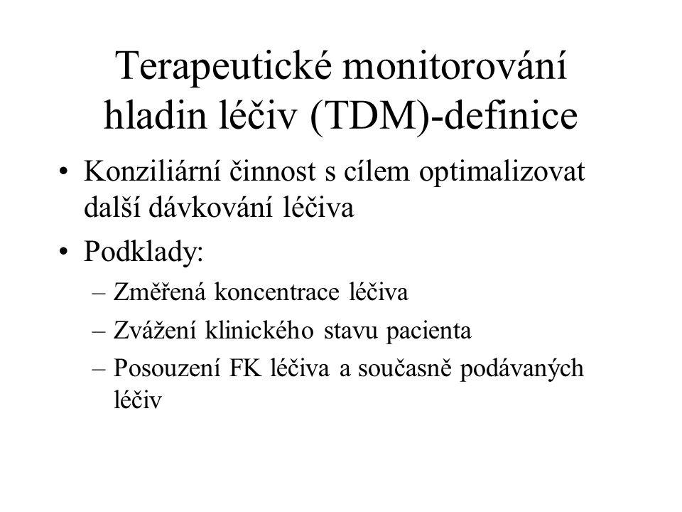 Terapeutické monitorování hladin léčiv (TDM)-definice